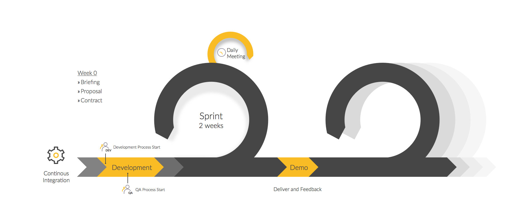 scrum sprint explanation