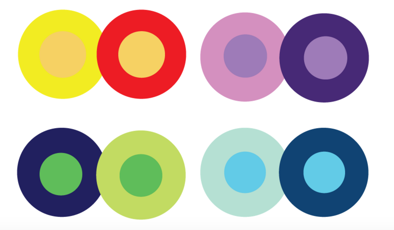 As You Can See In The Picture Middle Of Each Circles Is Same Size Shape And Color Only Thing That Changes Background