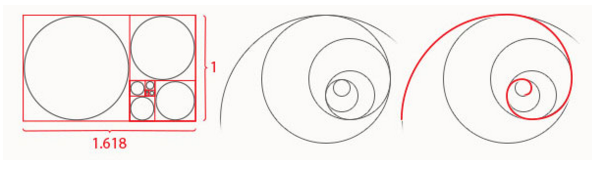 golden ratio in web design