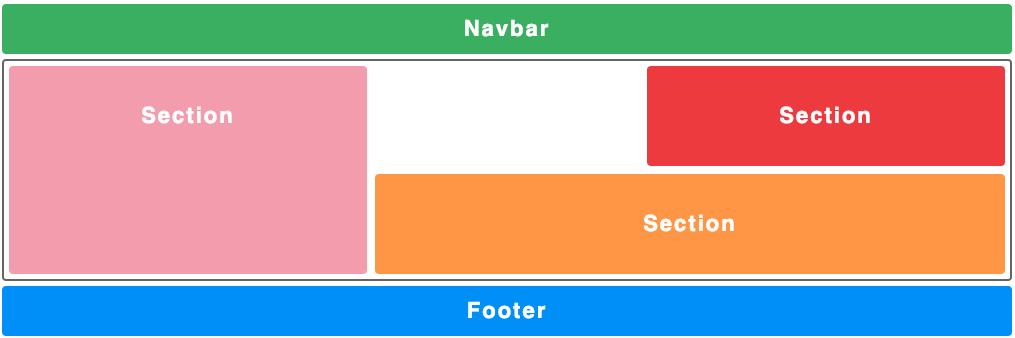 navbar layout web css grid
