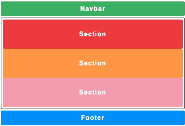 layout navbar