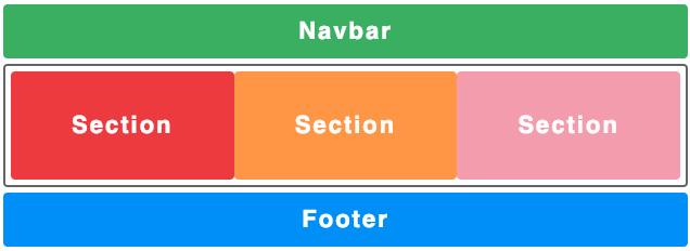 navbar layout