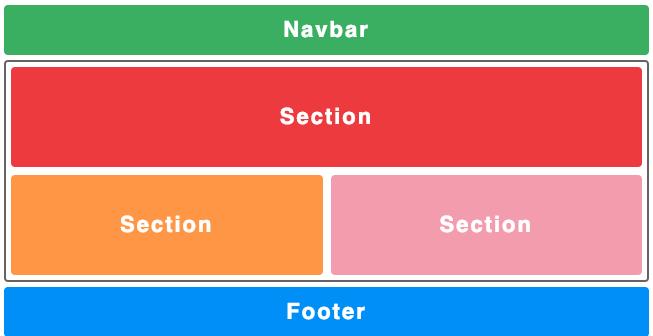 css grid layout web